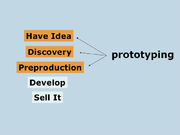 Gdc2006-AdvancedPrototyping2.png